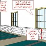 معيار ارتفاع النوافذ