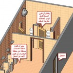 تهوية دورات المياه وموقع الحمامات وسقفها