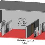 موقع مصلى النساء في المسجد ومواصفات ساتر المصلى