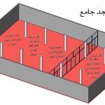 تقسيم مصلى الرجال بالمسجد الجامع، ومواصفات وتوزيع الأعمدة بجميع المساجد
